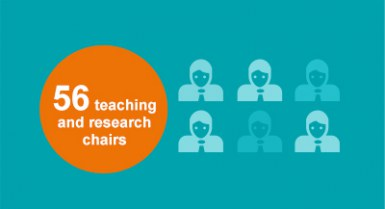 56 teaching and research chairs